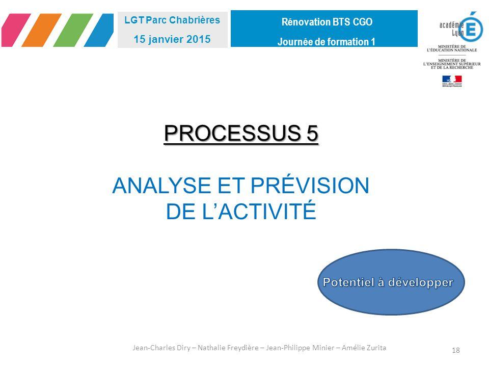 PROCESSUS 5 ANALYSE ET PRÉVISION DE L'ACTIVITÉ Potentiel à développer
