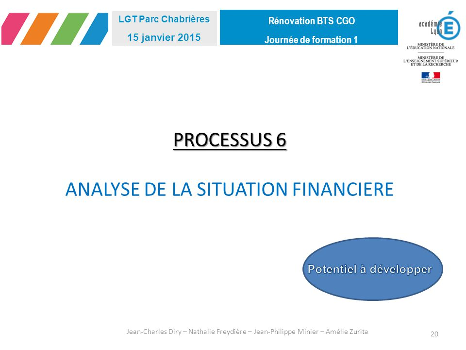 ANALYSE DE LA SITUATION FINANCIERE