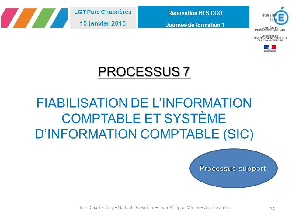 Rénovation BTS CGO Journée de formation 1. LGT Parc Chabrières. 15 janvier 2015. PROCESSUS 7.