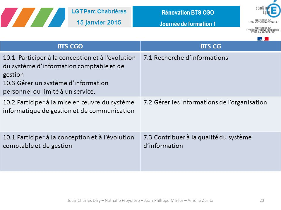 10.3 Gérer un système d'information personnel ou limité à un service.