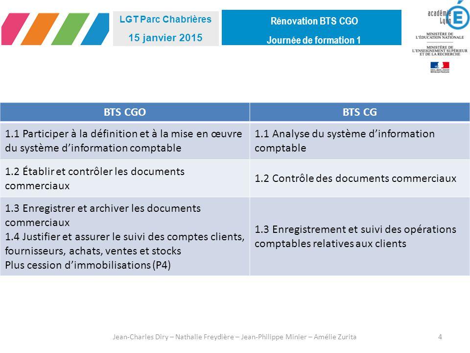 1.1 Analyse du système d'information comptable