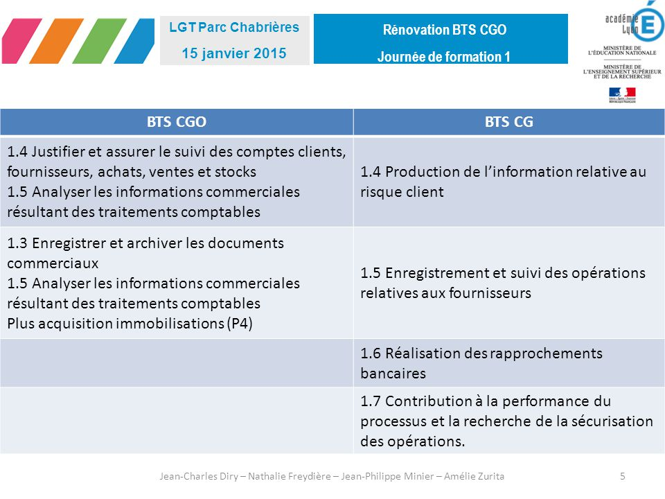 1.4 Production de l'information relative au risque client
