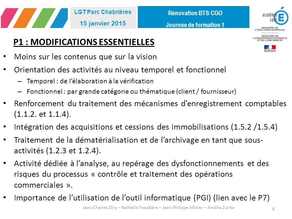 P1 : MODIFICATIONS ESSENTIELLES