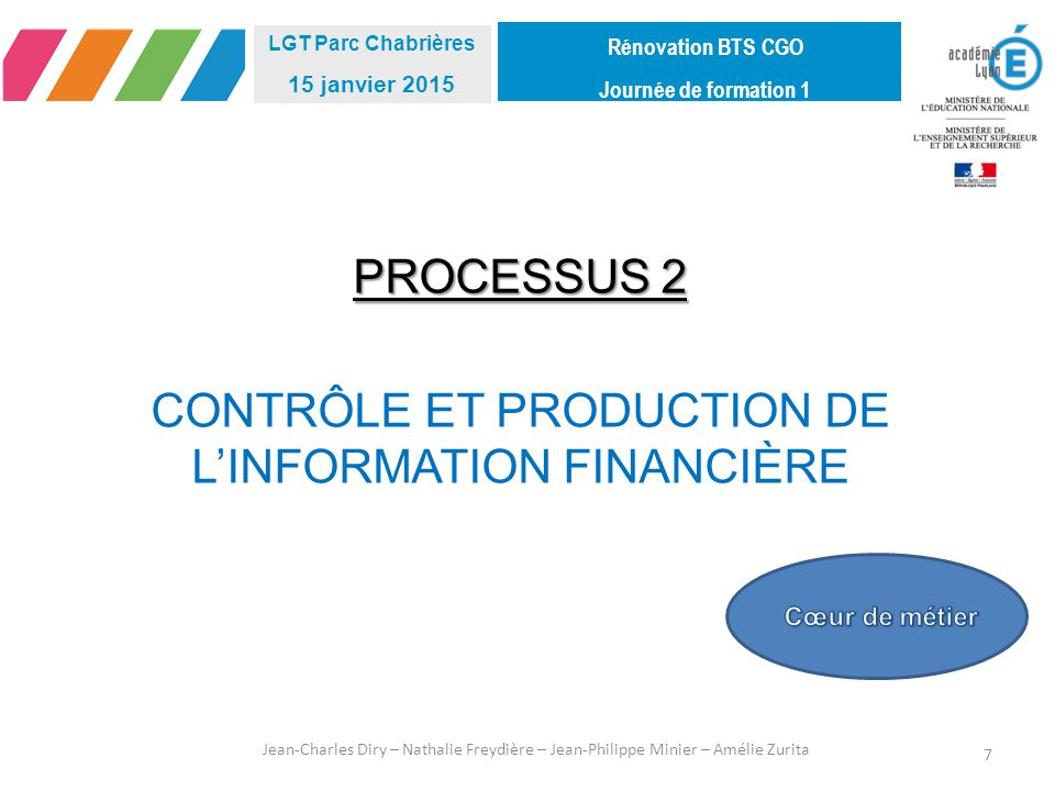 PROCESSUS 2 CONTRÔLE ET PRODUCTION DE L'INFORMATION FINANCIÈRE