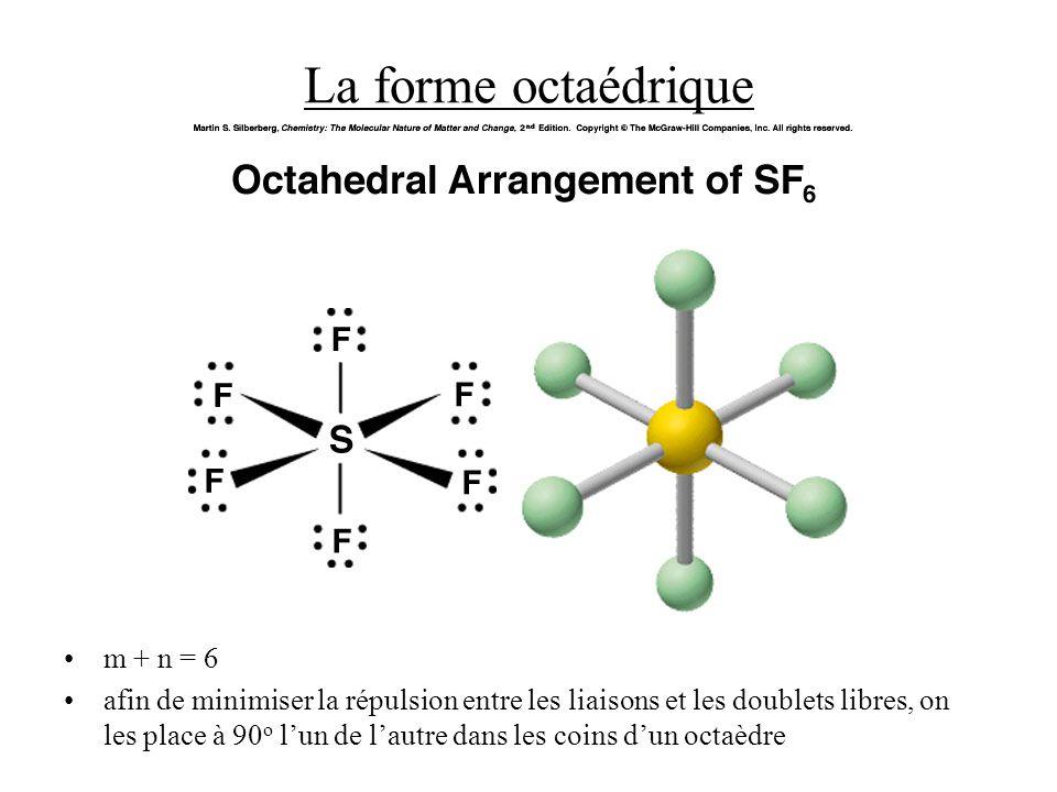 La forme octaédrique m + n = 6