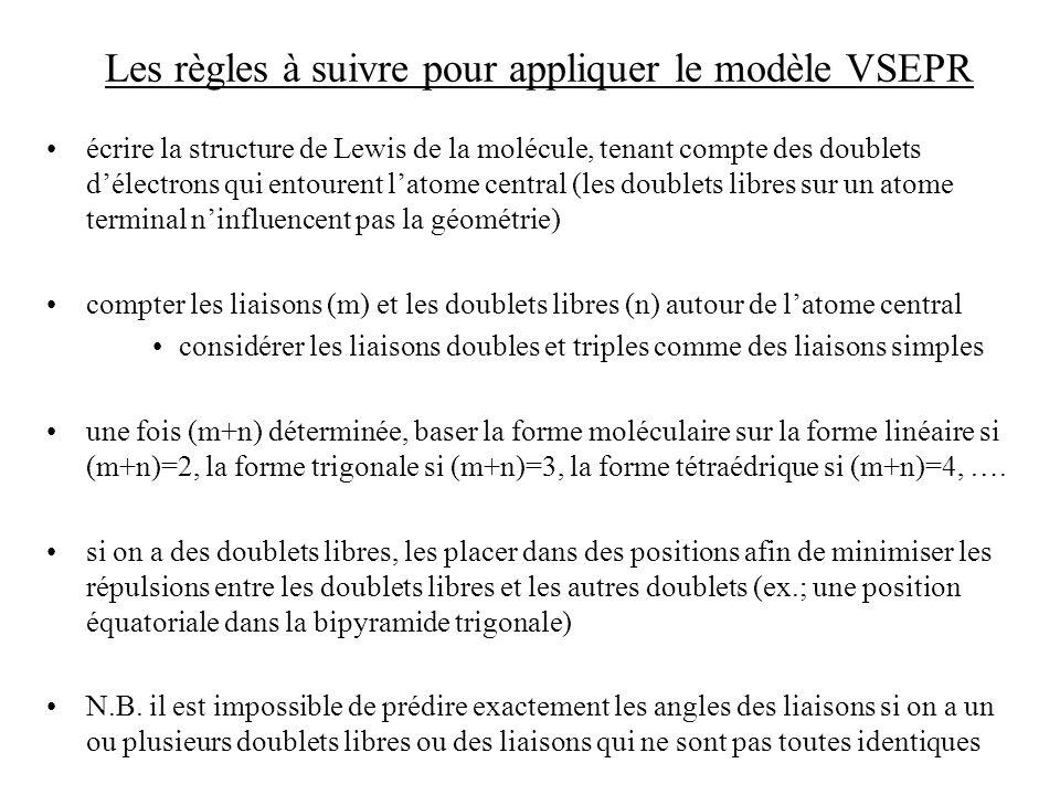 Les règles à suivre pour appliquer le modèle VSEPR