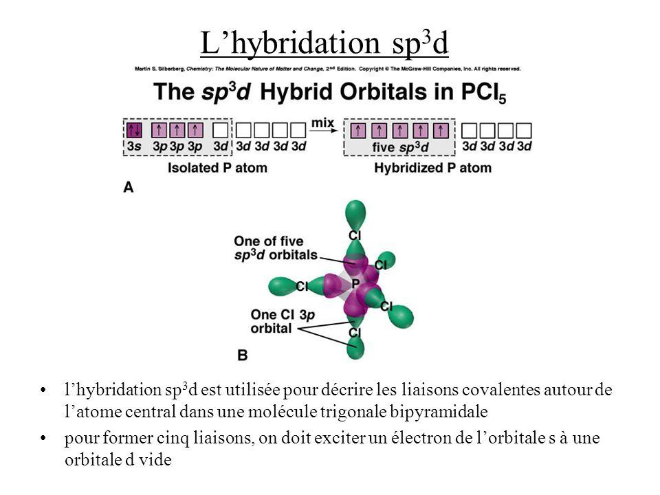 L'hybridation sp3d