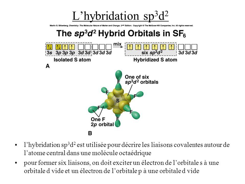 L'hybridation sp3d2 l'hybridation sp3d2 est utilisée pour décrire les liaisons covalentes autour de l'atome central dans une molécule octaédrique.