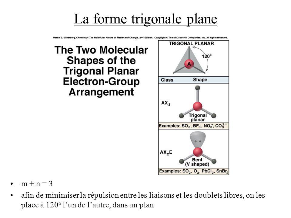 La forme trigonale plane