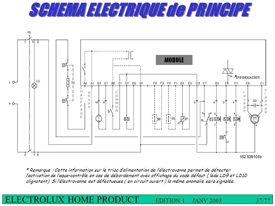 branchement electrique lave vaisselle simple exigence du circuit lectrique dans une cuisine. Black Bedroom Furniture Sets. Home Design Ideas