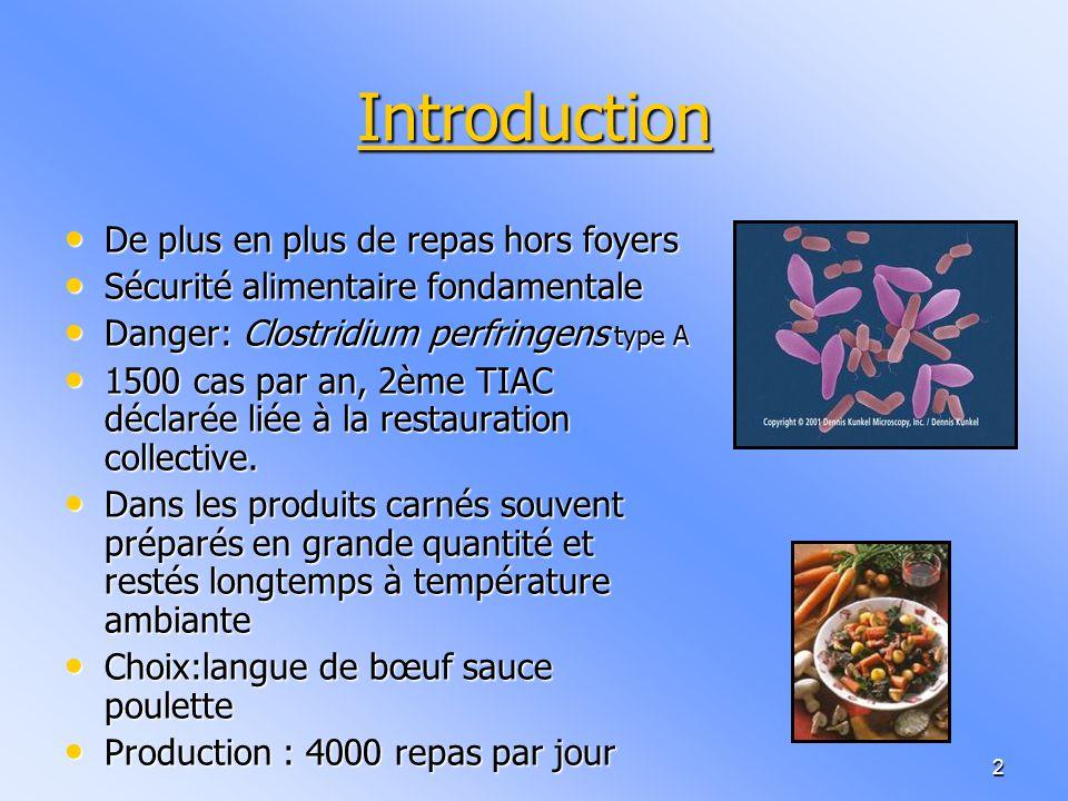 Clostridium perfringens et les viandes en sauce ppt video online t l charger - Quantite de viande par personne par jour ...