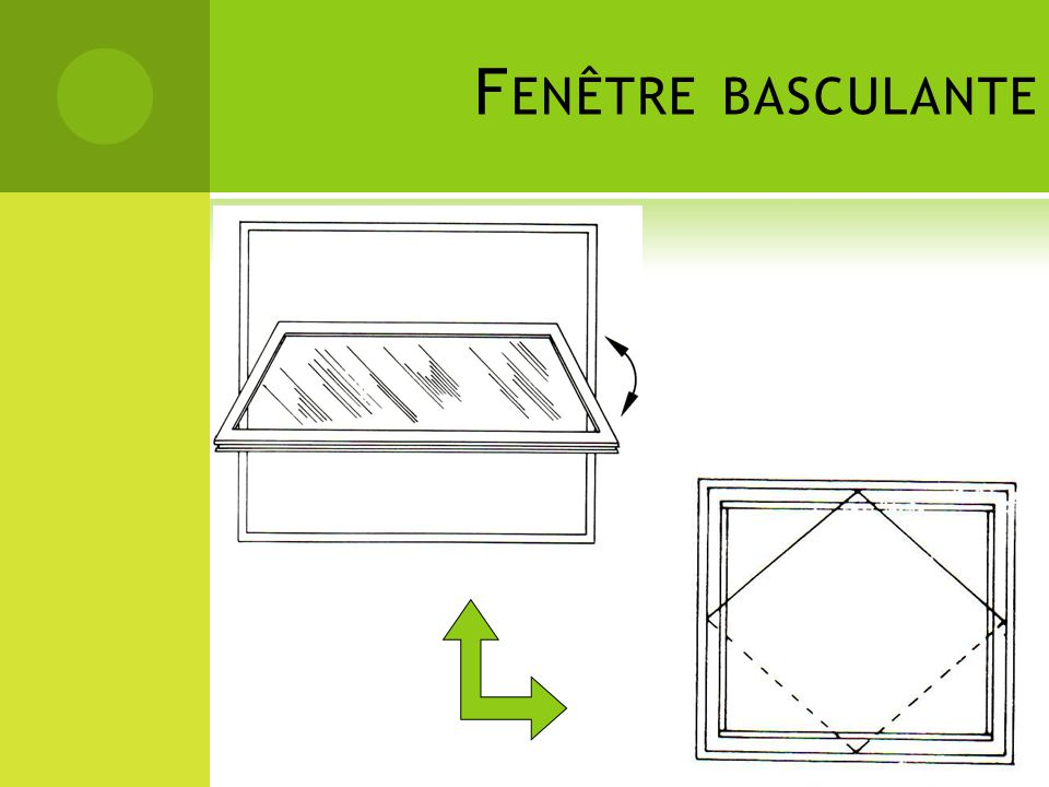 El ments entrants dans la composition d une fen tre ppt for Fenetre basculante
