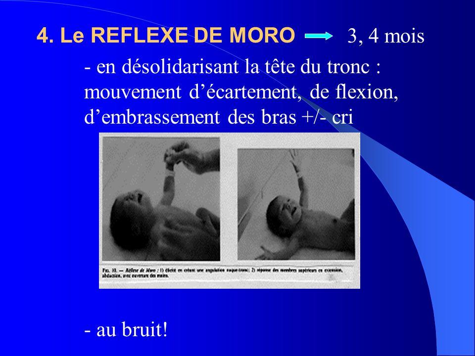 4. Le REFLEXE DE MORO 3, 4 mois - en désolidarisant la tête du tronc : mouvement d'écartement, de flexion, d'embrassement des bras +/- cri.