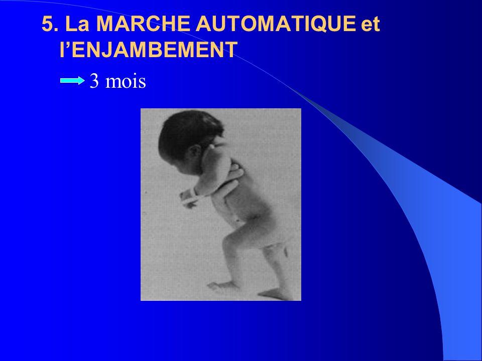 5. La MARCHE AUTOMATIQUE et l'ENJAMBEMENT