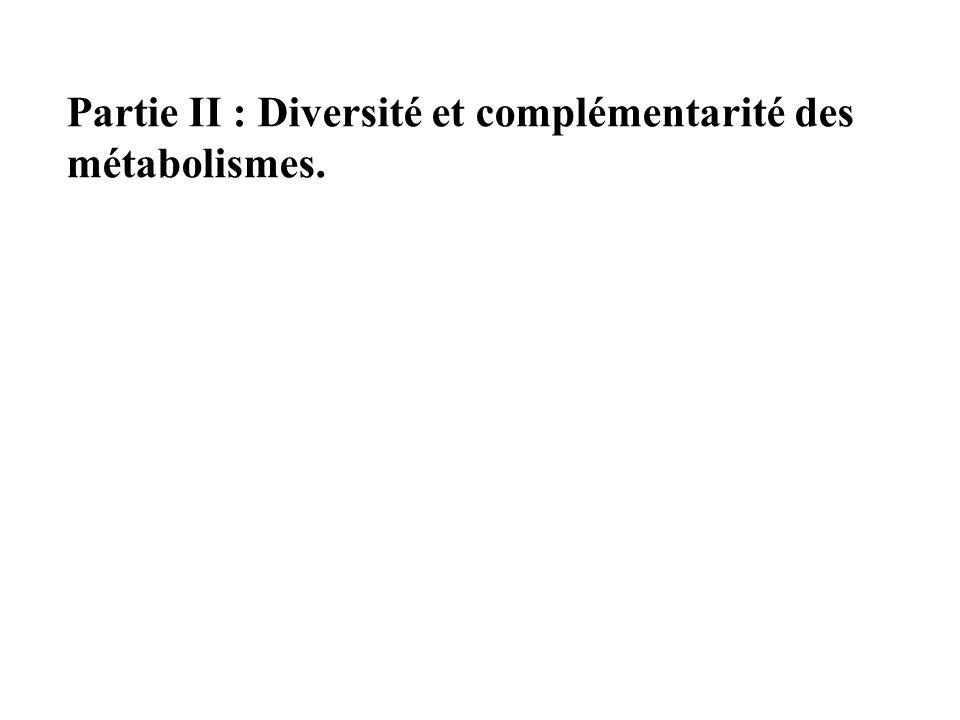 Partie II : Diversité et complémentarité des métabolismes.
