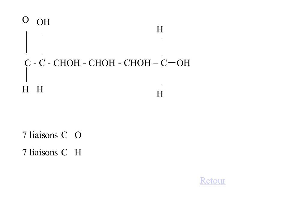 O OH H C - C - CHOH - CHOH - CHOH – C OH H H H 7 liaisons C O 7 liaisons C H Retour