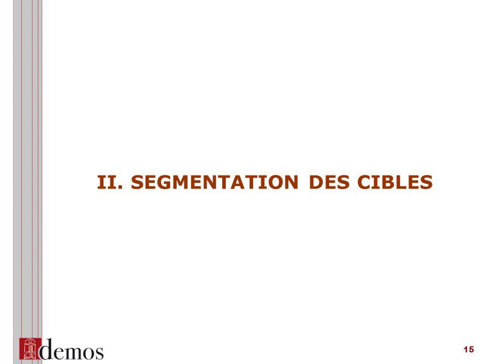 II. SEGMENTATION DES CIBLES