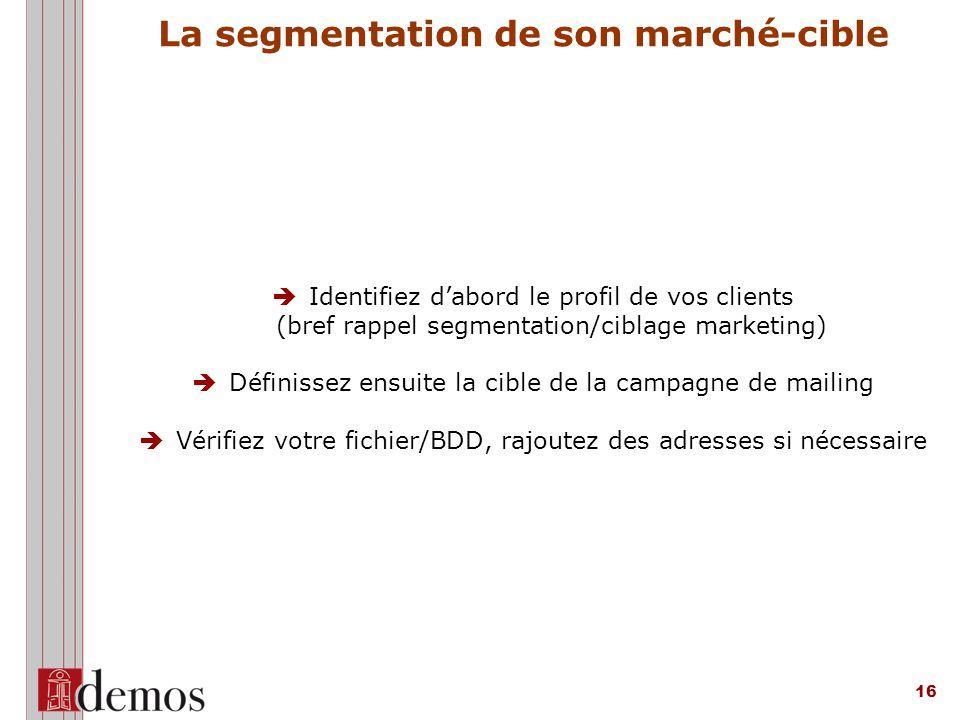 La segmentation de son marché-cible