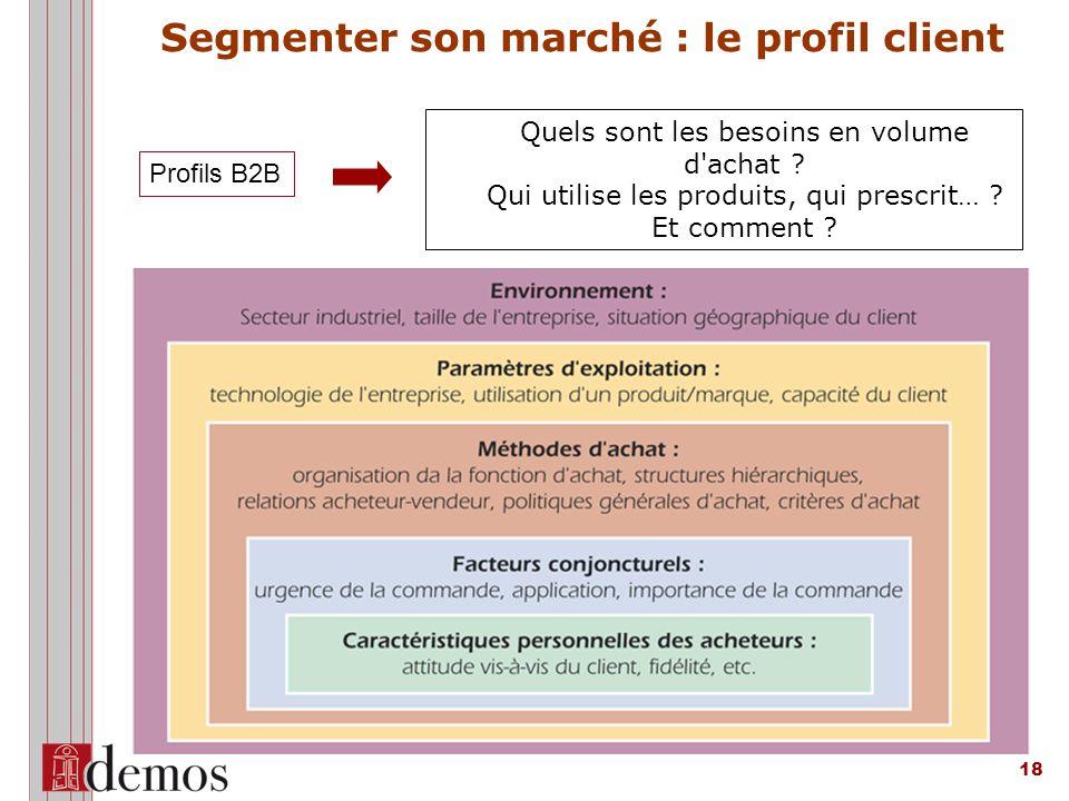 Segmenter son marché : le profil client