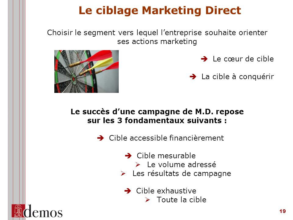 Le ciblage Marketing Direct
