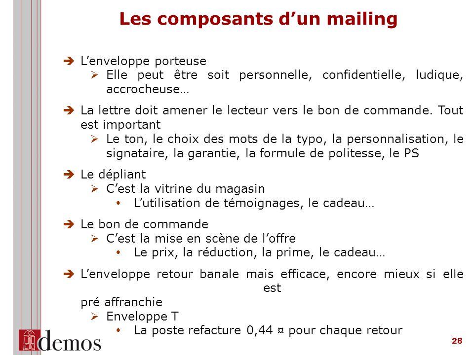 Les composants d'un mailing