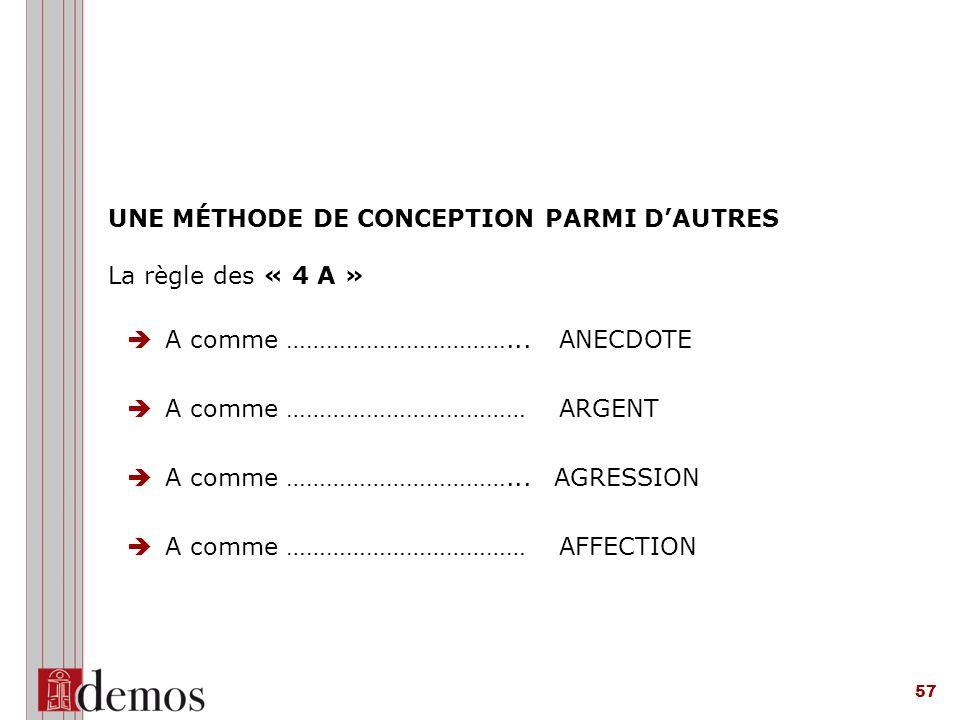 UNE MÉTHODE DE CONCEPTION PARMI D'AUTRES