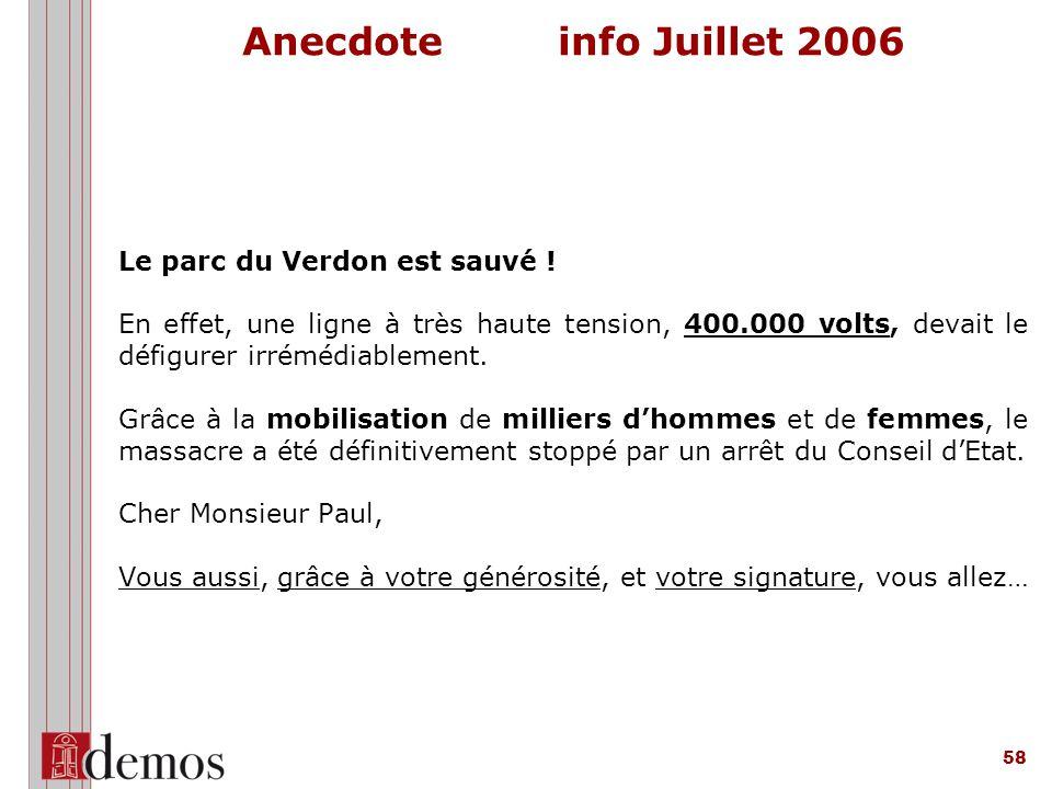 Anecdote info Juillet 2006 Le parc du Verdon est sauvé !