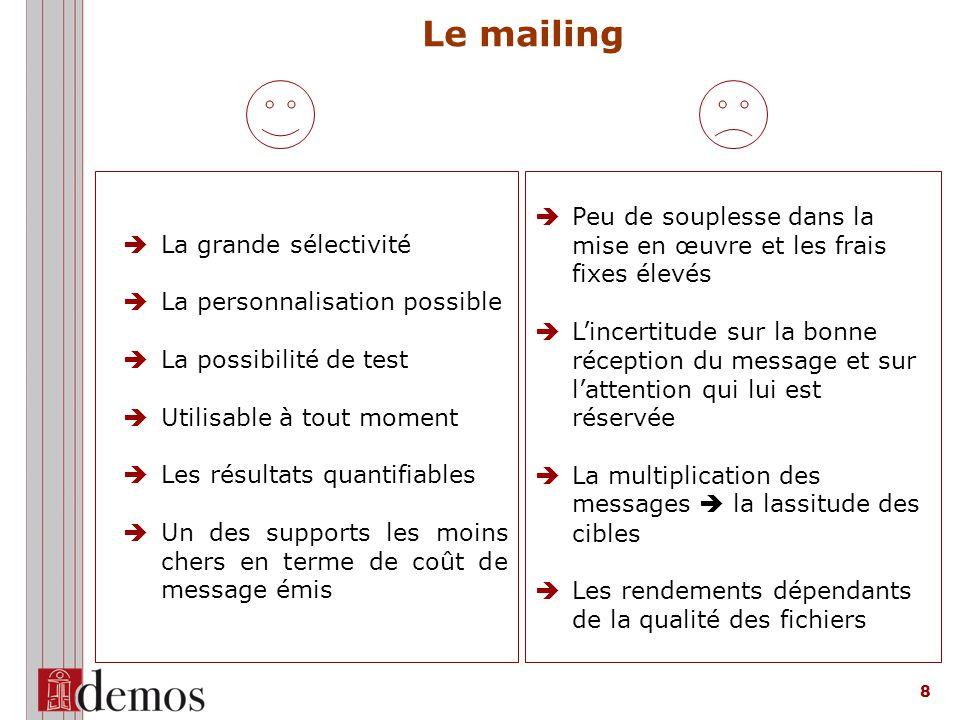 Le mailing La grande sélectivité La personnalisation possible