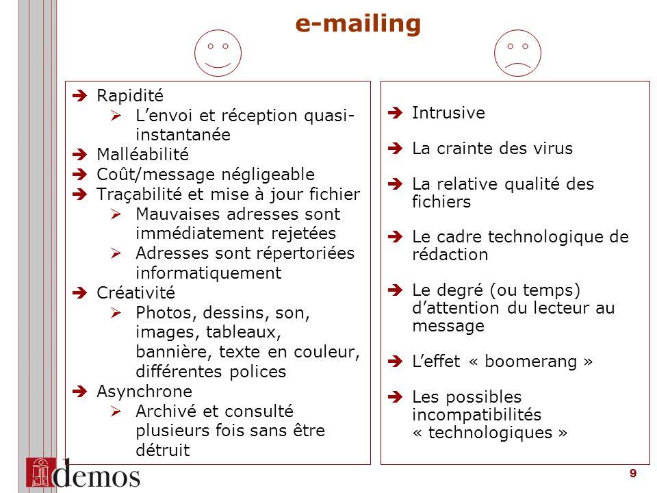e-mailing Rapidité L'envoi et réception quasi-instantanée Intrusive