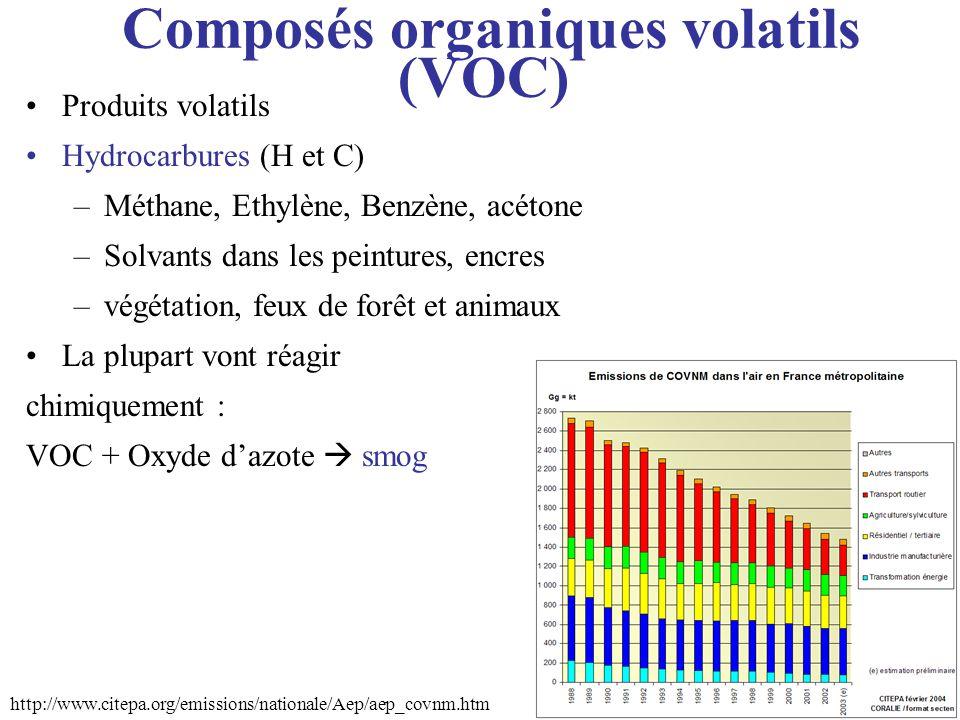 Au cours des derni res d cennies le trou d ozone a montr la fragilit de l atmosph re l - Composes organiques volatils ...