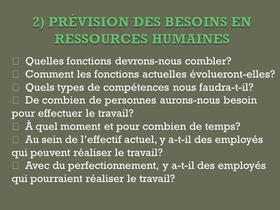 2) PRÉVISION DES BESOINS EN RESSOURCES HUMAINES