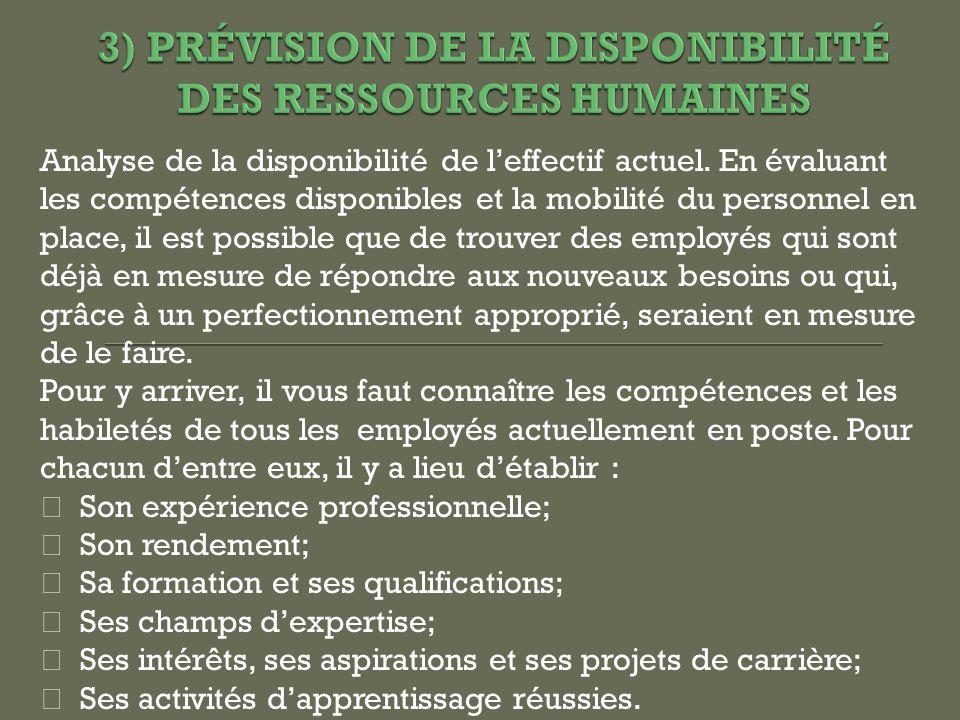 3) PRÉVISION DE LA DISPONIBILITÉ DES RESSOURCES HUMAINES