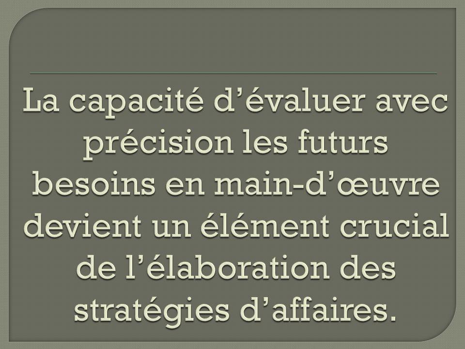 La capacité d'évaluer avec précision les futurs besoins en main-d'œuvre devient un élément crucial de l'élaboration des stratégies d'affaires.