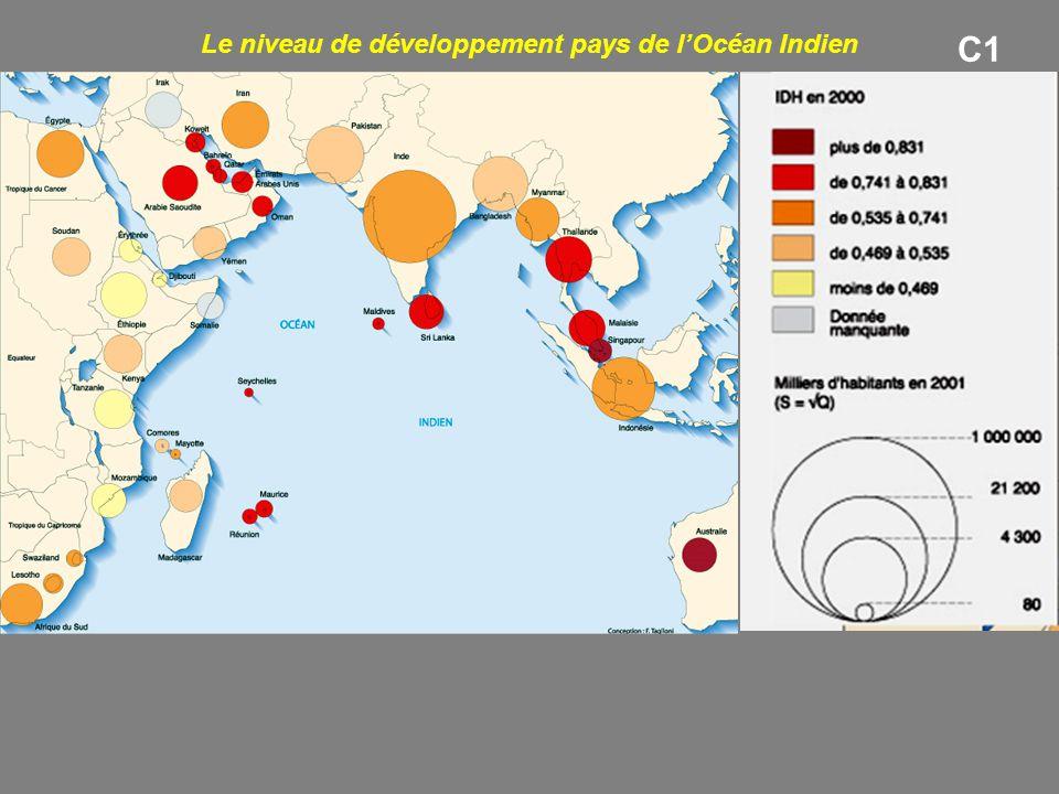 Le niveau de développement pays de l'Océan Indien