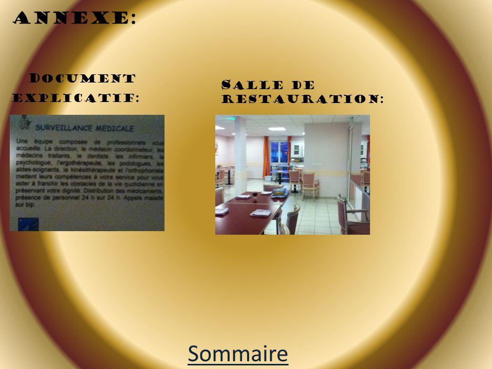 Annexe: Document explicatif: Salle de restauration: Sommaire