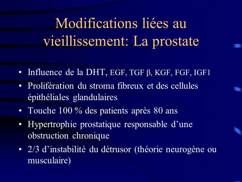 problèmes liés à la prostate