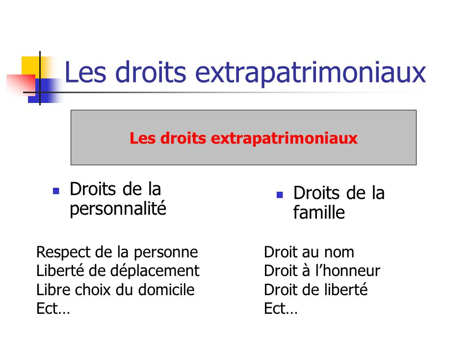 droits patrimoniaux extrapatrimoniaux dissertation Droits patrimoniaux et extrapatrimoniaux dissertation writing what is an editorial essay meanings dissertation defence uk odour of chrysanthemums critical analysis.