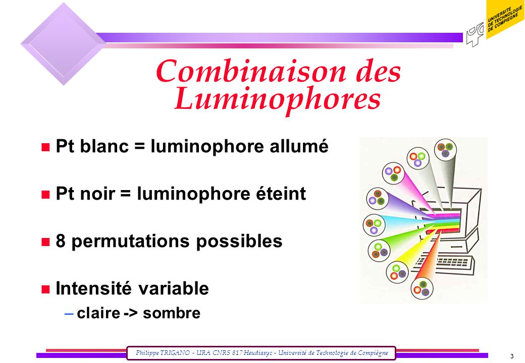 Combinaison des Luminophores