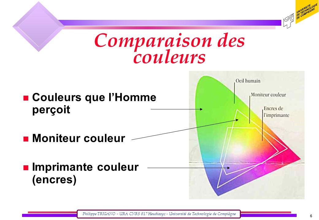 Comparaison des couleurs