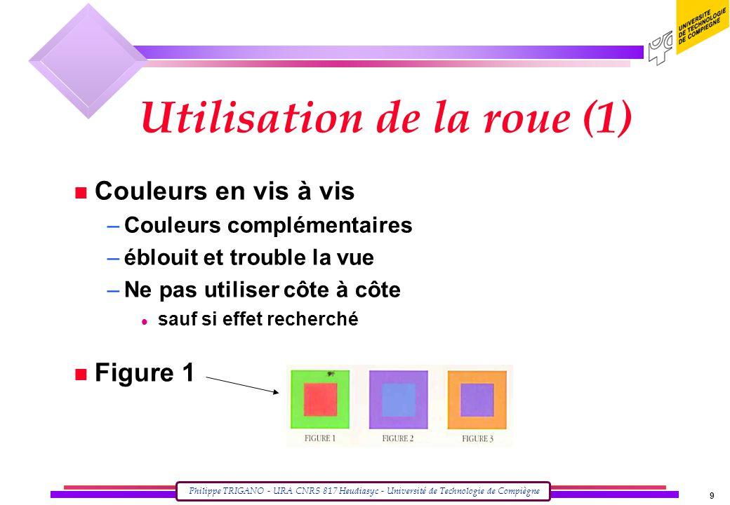 Utilisation de la roue (1)