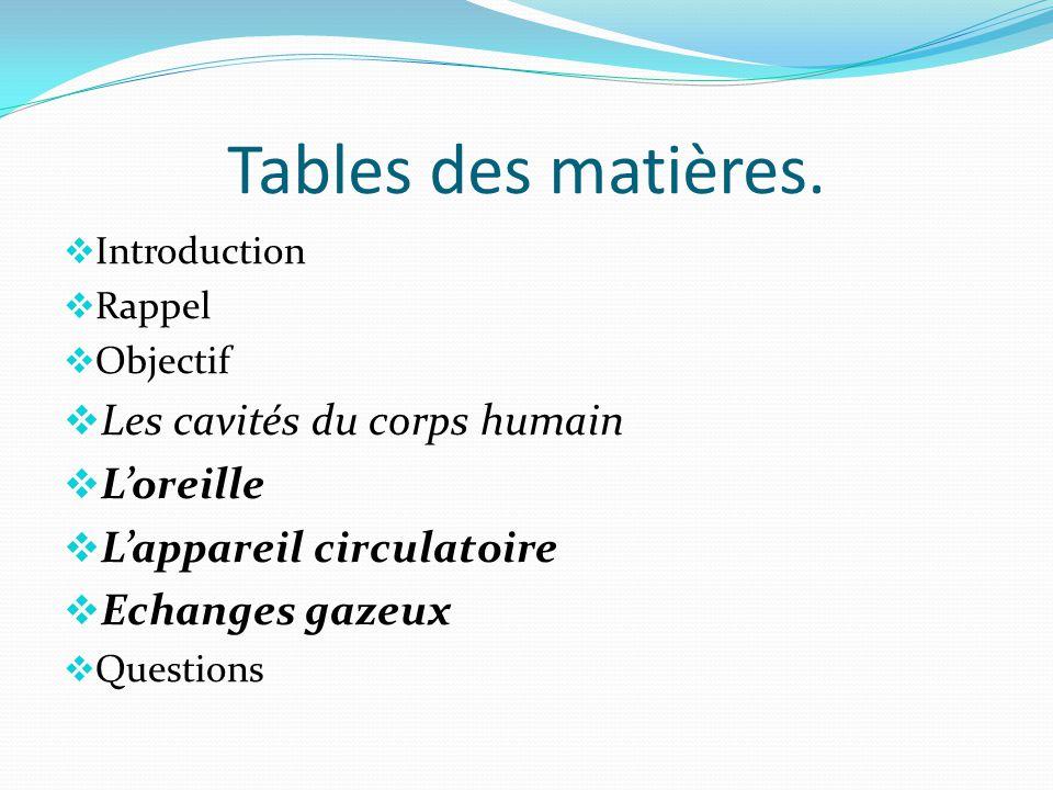 Tables des matières. Les cavités du corps humain L'oreille