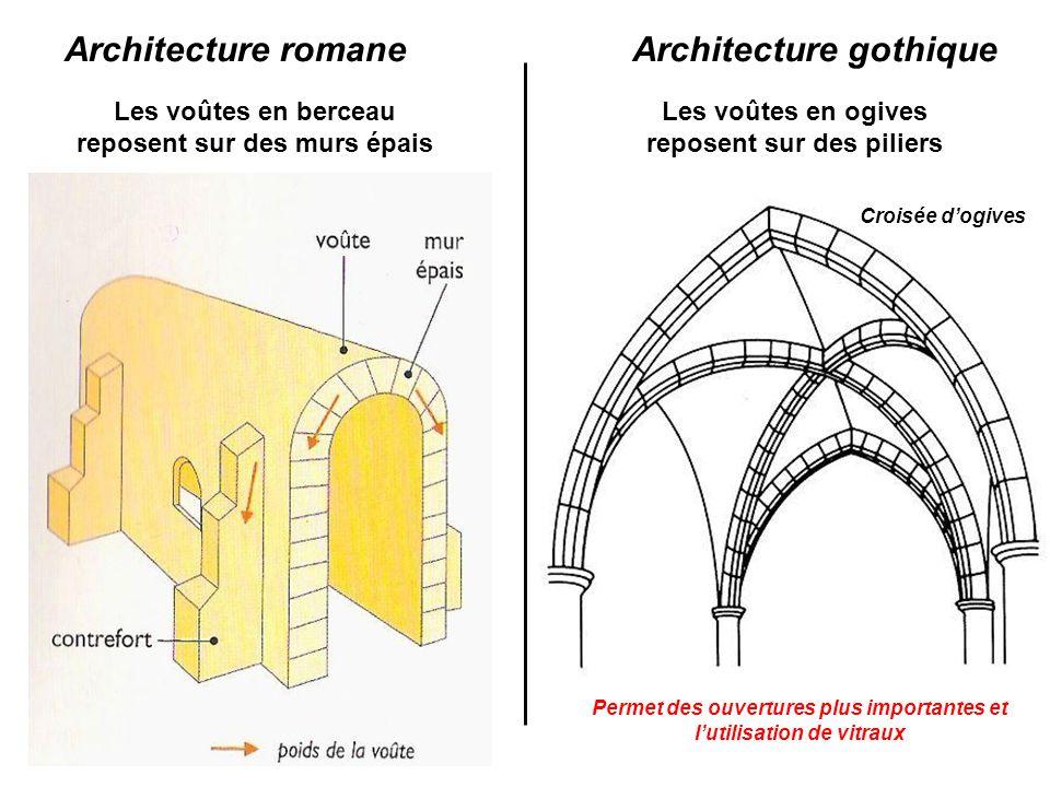 Les cath drales ppt t l charger for Architecture romane et gothique