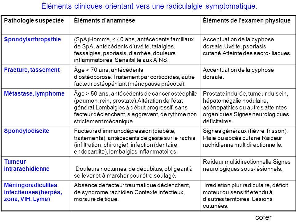 Éléments cliniques orientant vers une radiculalgie symptomatique.