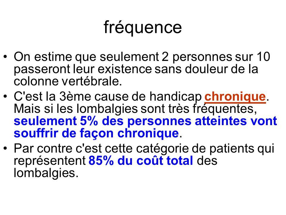fréquence On estime que seulement 2 personnes sur 10 passeront leur existence sans douleur de la colonne vertébrale.