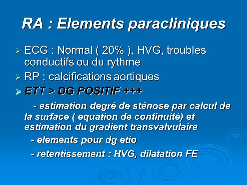 RA : Elements paracliniques