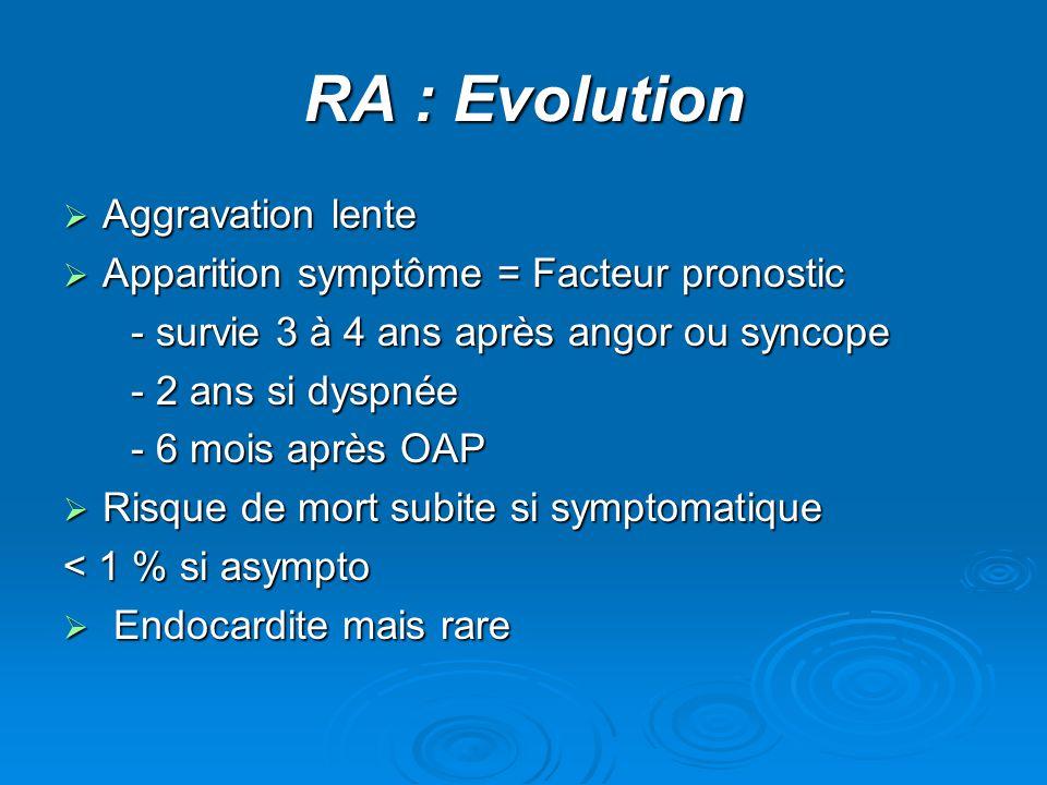 RA : Evolution Aggravation lente