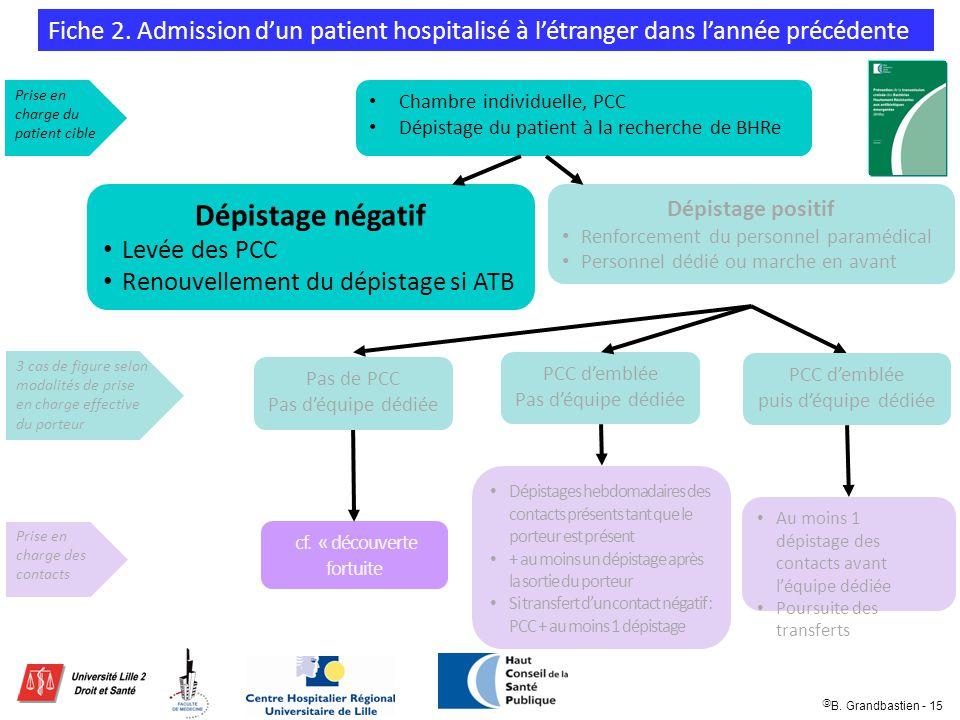 Accueil d un patient de l tranger ppt video online for Prise en charge chambre individuelle mutuelle