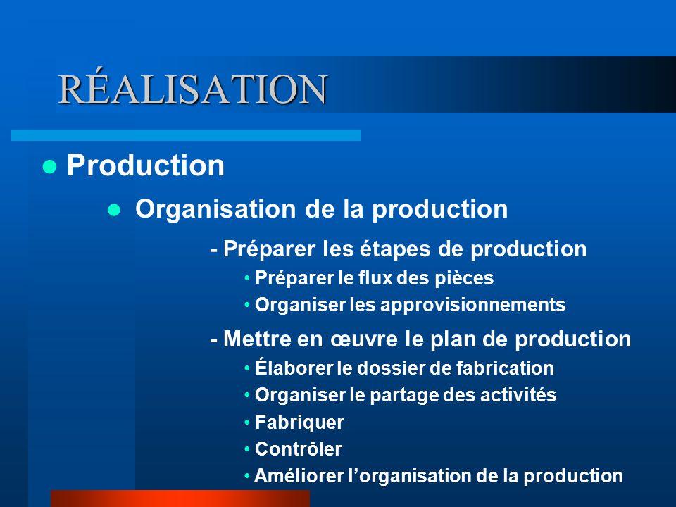 RÉALISATION Production Organisation de la production