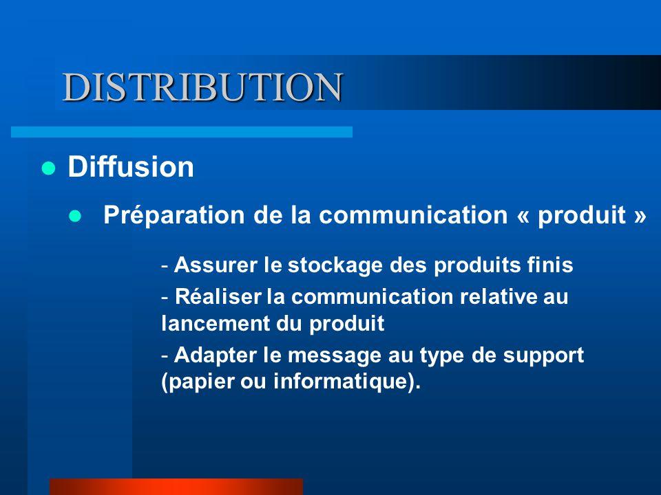 DISTRIBUTION Diffusion Préparation de la communication « produit »