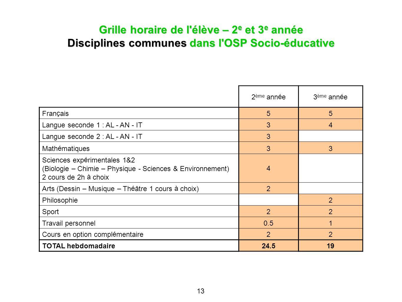 S ance d 39 information sur l 39 ecg ppt t l charger - Grille assistant socio educatif principal ...